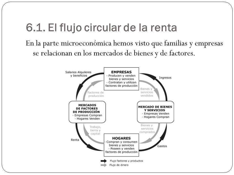 Ese elemental flujo circular de la renta nos acerca al real