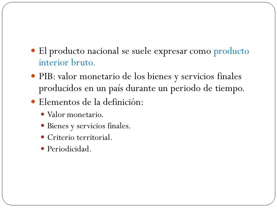 Para calcular el PIB se puede recurrir: al valor de lo que ha costado obtener la producción: PIB a coste de factores (PIB c.f.) al valor que la producción ha alcanzado en el mercado: PIB a precios de mercado (PIB p.m.) La relación entre los precios de mercado y los costes es Precio = Coste + T.ind - Subv.