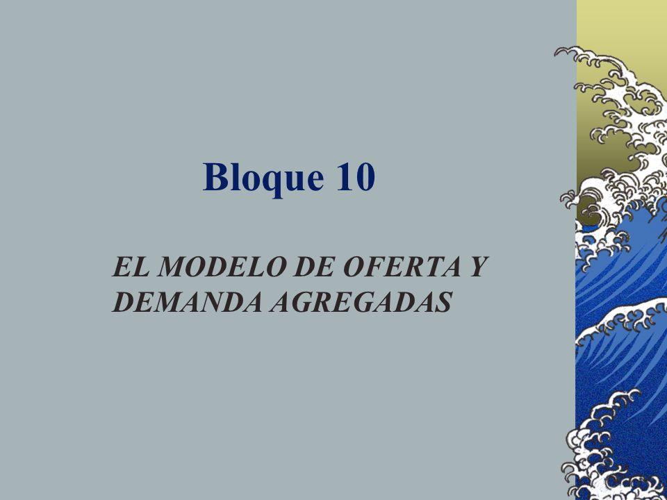 Bloque 10 EL MODELO DE OFERTA Y DEMANDA AGREGADAS