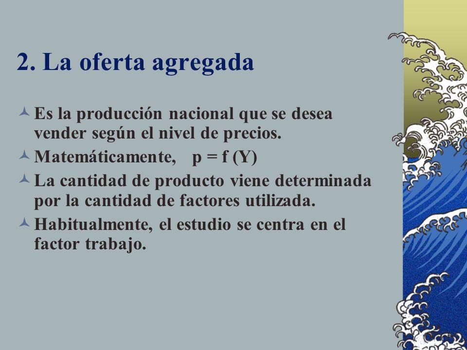2. La oferta agregada Es la producción nacional que se desea vender según el nivel de precios. Matemáticamente, p = f (Y) La cantidad de producto vien