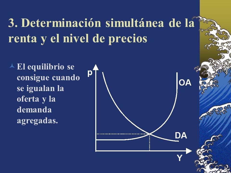 3. Determinación simultánea de la renta y el nivel de precios El equilibrio se consigue cuando se igualan la oferta y la demanda agregadas.