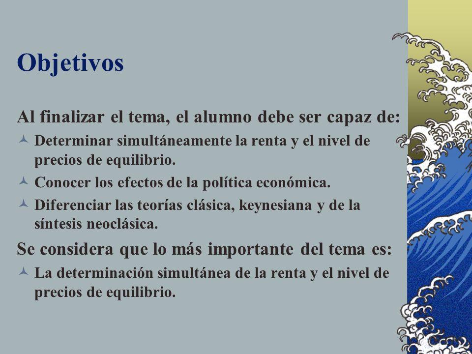 Objetivos Al finalizar el tema, el alumno debe ser capaz de: Determinar simultáneamente la renta y el nivel de precios de equilibrio.