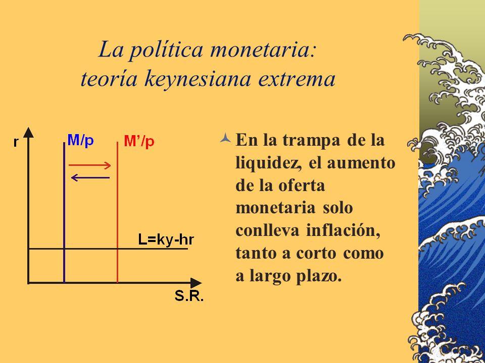 La política monetaria: teoría keynesiana extrema En la trampa de la liquidez, el aumento de la oferta monetaria solo conlleva inflación, tanto a corto como a largo plazo.