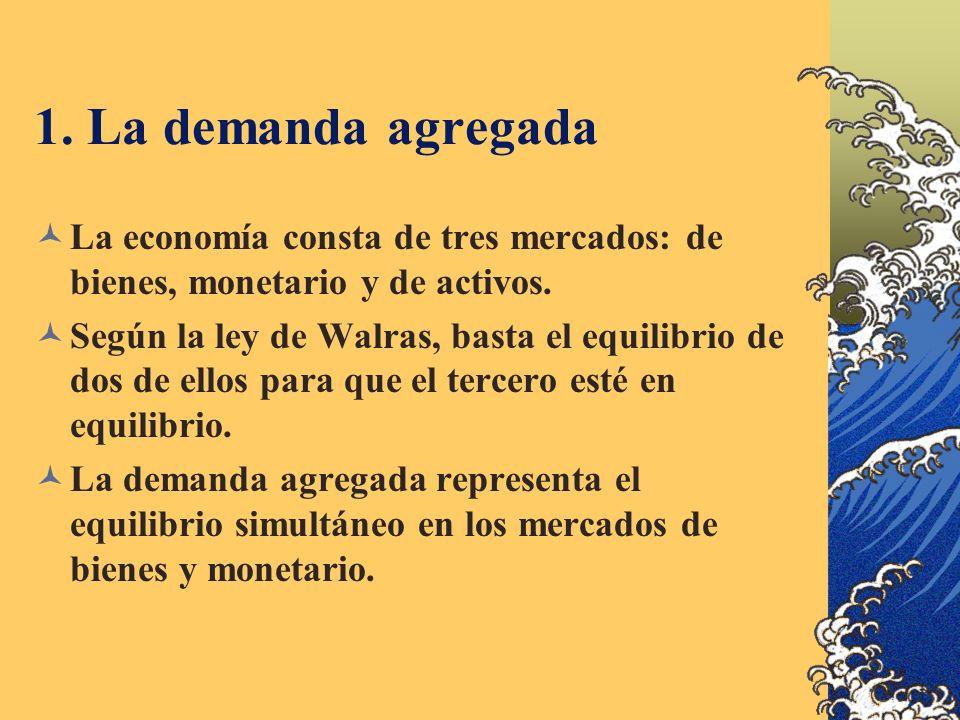 1. La demanda agregada La economía consta de tres mercados: de bienes, monetario y de activos. Según la ley de Walras, basta el equilibrio de dos de e