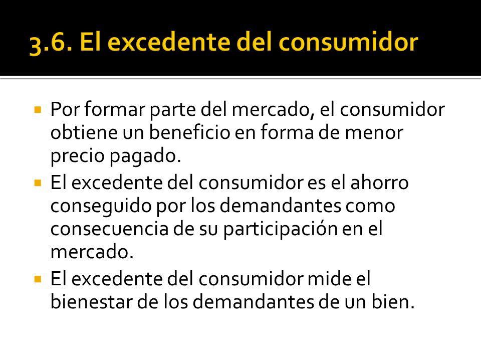 Por formar parte del mercado, el consumidor obtiene un beneficio en forma de menor precio pagado. El excedente del consumidor es el ahorro conseguido