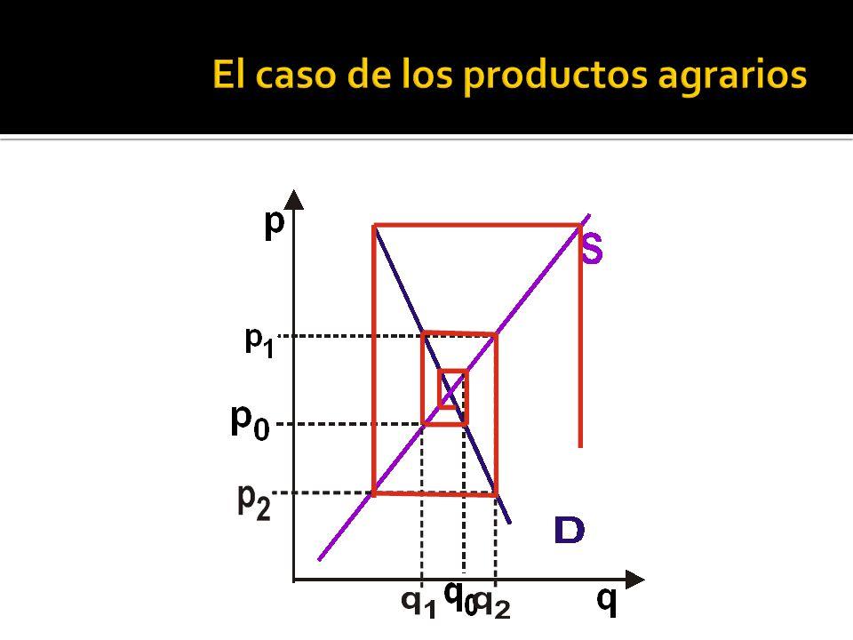 IT=p.q IT 1 =p 1.q 1 IT 2 =p 2.q 2