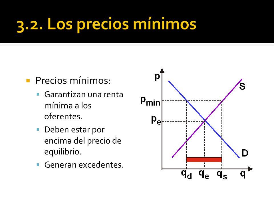 Precios mínimos: Garantizan una renta mínima a los oferentes. Deben estar por encima del precio de equilibrio. Generan excedentes.