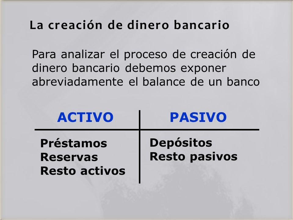 Para analizar el proceso de creación de dinero bancario debemos exponer abreviadamente el balance de un banco ACTIVOPASIVO Préstamos Reservas Resto activos Depósitos Resto pasivos
