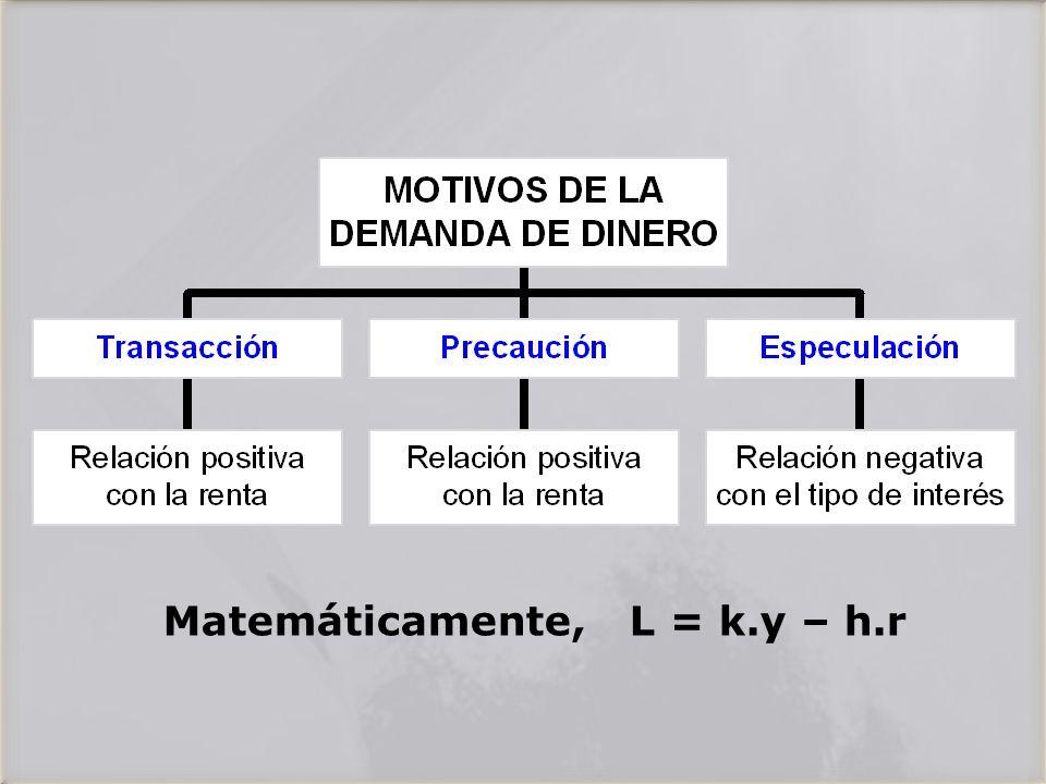 Matemáticamente, L = k.y – h.r