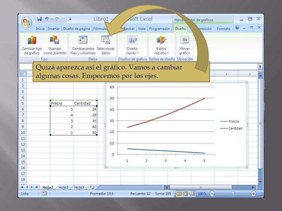 Selecciona la variable Cantidad y quítala Edita el eje horizontal