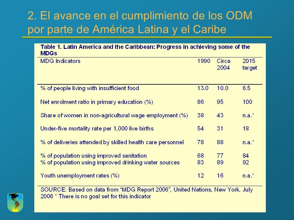 2. El avance en el cumplimiento de los ODM por parte de América Latina y el Caribe