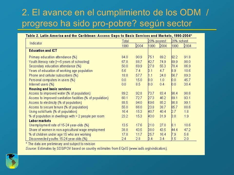 2. El avance en el cumplimiento de los ODM / progreso ha sido pro-pobre? según sector