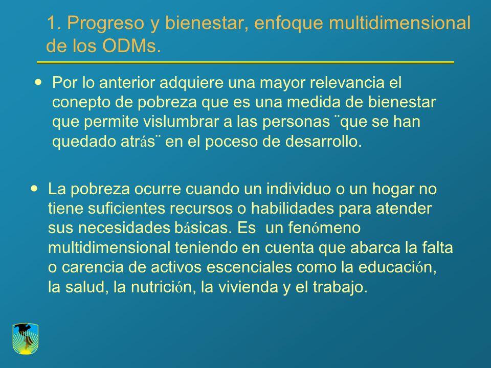 1.Progreso y bienestar, enfoque multidimensional de los ODMs.