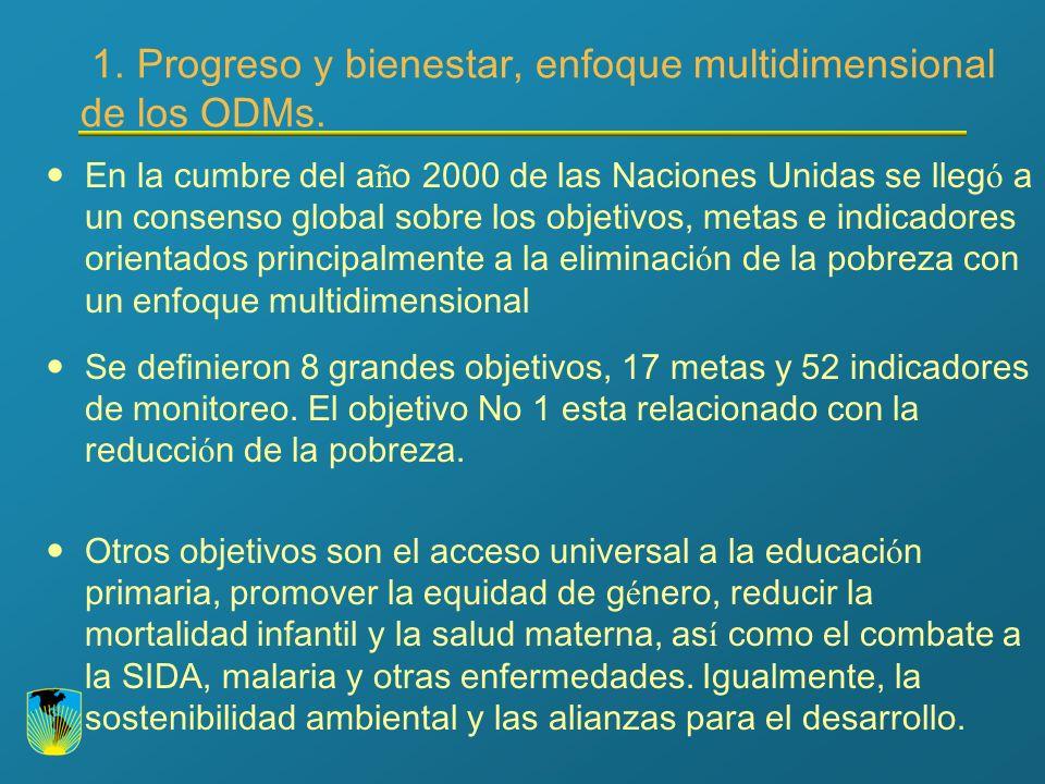 1. Progreso y bienestar, enfoque multidimensional de los ODMs.