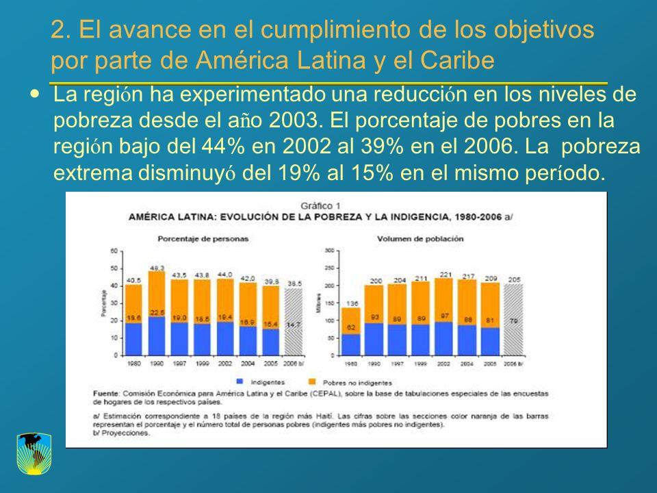 La regi ó n ha experimentado una reducci ó n en los niveles de pobreza desde el a ñ o 2003.