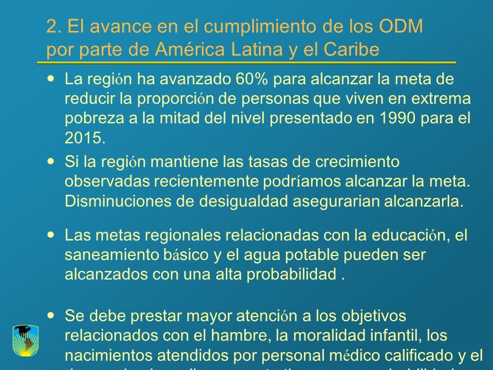 2. El avance en el cumplimiento de los ODM por parte de América Latina y el Caribe La regi ó n ha avanzado 60% para alcanzar la meta de reducir la pro