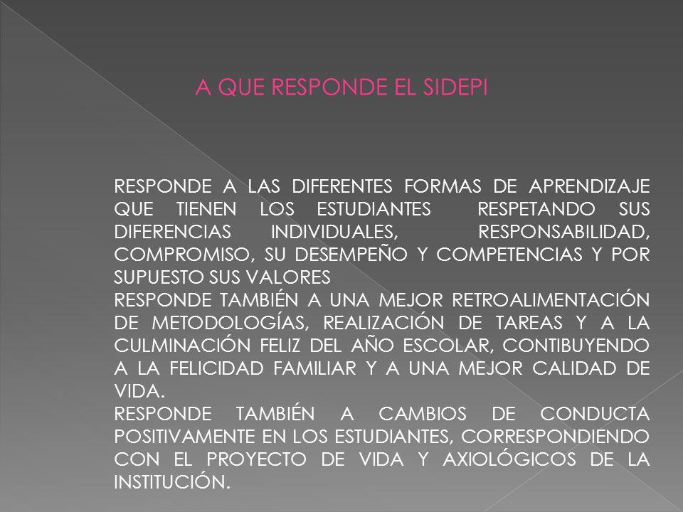 CREITERIOS DE EVALUACIÓN A TENER EN CUENTA RESPONSABILIDAD, PARTICIPACIÓN, TRABAJOS INDIVIDUALES Y EN EQUIPO, COMPORTAMIENTO Y DISCIPLINA, CONDUCTA, SENTIDO DE PERTENENCIA, SOLIDARIDAD ADECUADO USO DE MATERIALES, PERSONALES E INSTITUCIONALES, ASEO, DISCIPLINA, RESPETO ASÍ MISMO, A SUS COMPAÑEROS, DOCENTES Y DIRECTIVOS.