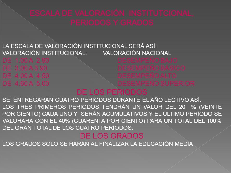 ESCALA DE VALORACIÓN INSTITUTCIONAL, PERIODOS Y GRADOS LA ESCALA DE VALORACIÓN INSTITUCIONAL SERÁ ASÍ: VALORACIÓN INSTITUCIONAL: VALORACIÓN NACIONAL DE 1.00 A 2.90 DESEMPEÑO BAJO DE 3.00 A 3.90 DESEMPEÑO BÁSICO DE 4.00 A 4.50 DESEMPEÑO ALTO DE 4.60 A 5.00 DESEMPEÑO SUPERIOR DE LOS PERIODOS SE ENTREGARÁN CUATRO PERÍODOS DURANTE EL AÑO LECTIVO ASÍ: LOS TRES PRIMEROS PERÍODOS TENDRÁN UN VALOR DEL 20 % (VEINTE POR CIENTO) CADA UNO Y SERÁN ACUMULATIVOS Y EL ÚLTIMO PERÍODO SE VALORARÁ CON EL 40% (CUARENTA POR CIENTO) PARA UN TOTAL DEL 100% DEL GRAN TOTAL DE LOS CUATRO PERÍODOS.