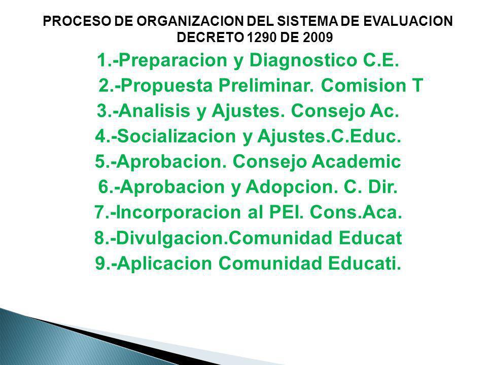 PROCESO DE ORGANIZACION DEL SISTEMA DE EVALUACION DECRETO 1290 DE 2009 1.-Preparacion y Diagnostico C.E. 2.-Propuesta Preliminar. Comision T 3.-Analis