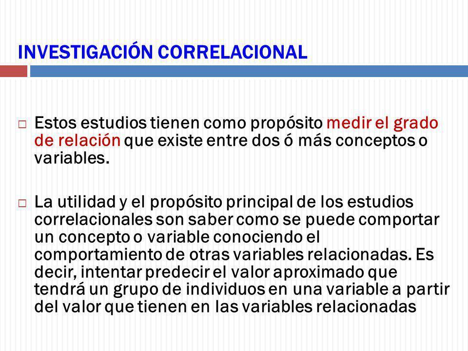 INVESTIGACIÓN CORRELACIONAL Estos estudios tienen como propósito medir el grado de relación que existe entre dos ó más conceptos o variables. La utili