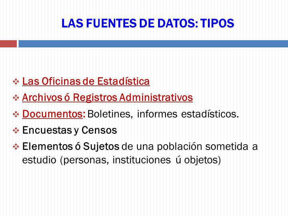 LAS FUENTES DE DATOS: TIPOS Las Oficinas de Estadística Archivos ó Registros Administrativos Documentos: Boletines, informes estadísticos. Encuestas y