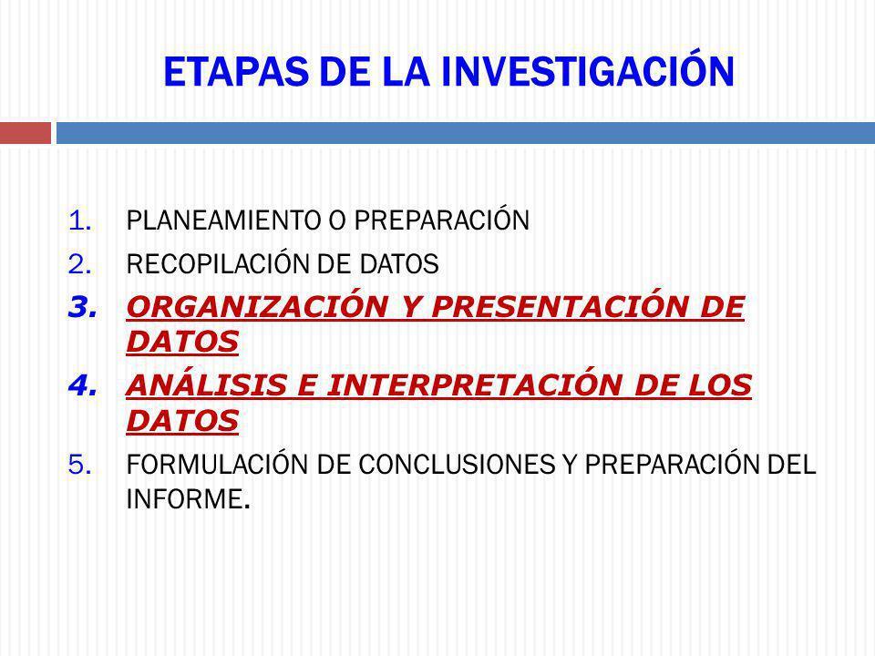 ETAPAS DE LA INVESTIGACIÓN 1.PLANEAMIENTO O PREPARACIÓN 2.RECOPILACIÓN DE DATOS 3.ORGANIZACIÓN Y PRESENTACIÓN DE DATOS 4.ANÁLISIS E INTERPRETACIÓN DE