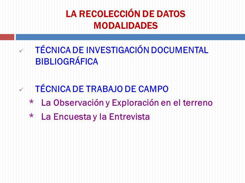 LA RECOLECCIÓN DE DATOS MODALIDADES TÉCNICA DE INVESTIGACIÓN DOCUMENTAL BIBLIOGRÁFICA TÉCNICA DE TRABAJO DE CAMPO * La Observación y Exploración en el