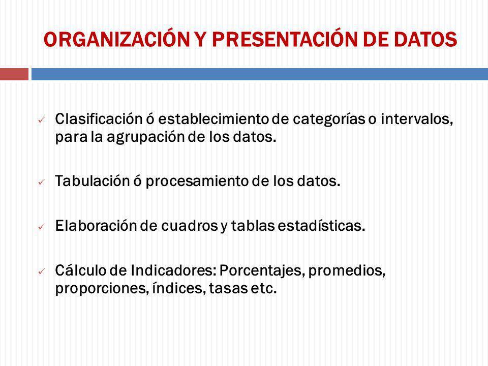 ORGANIZACIÓN Y PRESENTACIÓN DE DATOS Clasificación ó establecimiento de categorías o intervalos, para la agrupación de los datos. Tabulación ó procesa