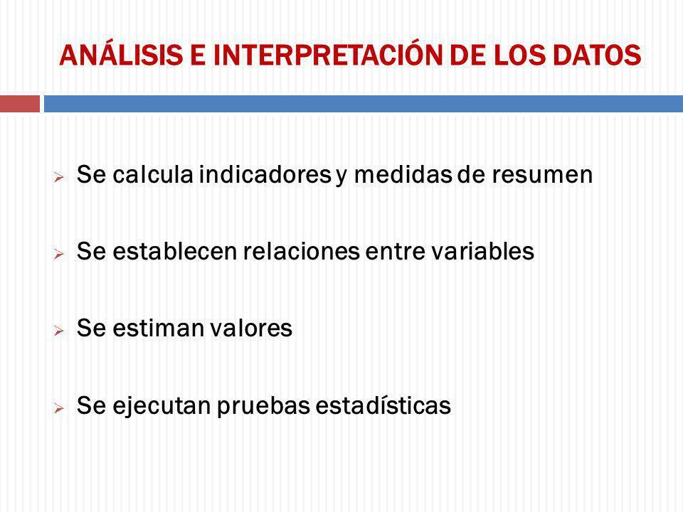ANÁLISIS E INTERPRETACIÓN DE LOS DATOS Se calcula indicadores y medidas de resumen Se establecen relaciones entre variables Se estiman valores Se ejec