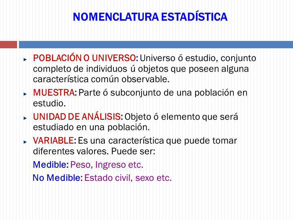 NOMENCLATURA ESTADÍSTICA POBLACIÓN O UNIVERSO: Universo ó estudio, conjunto completo de individuos ú objetos que poseen alguna característica común ob