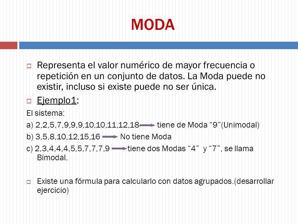 MODA Representa el valor numérico de mayor frecuencia o repetición en un conjunto de datos. La Moda puede no existir, incluso si existe puede no ser ú