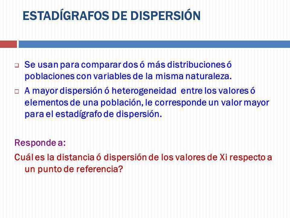 ESTADÍGRAFOS DE DISPERSIÓN Se usan para comparar dos ó más distribuciones ó poblaciones con variables de la misma naturaleza. A mayor dispersión ó het