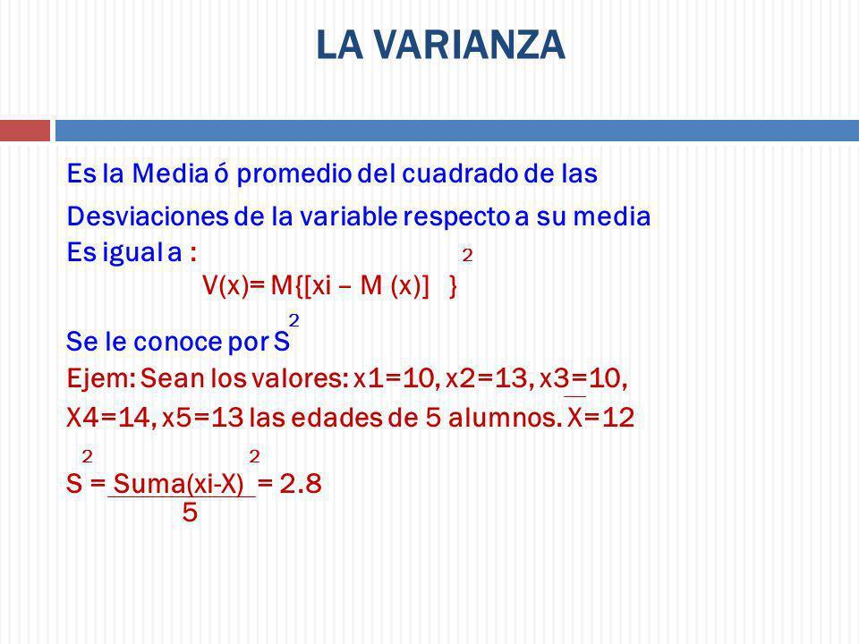 LA VARIANZA Es la Media ó promedio del cuadrado de las Desviaciones de la variable respecto a su media Es igual a : 2 V(x)= M{[xi – M (x)] } 2 Se le c