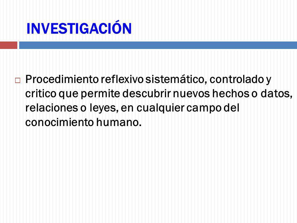 OPERACIONALIZACIÓN DEL TRABAJO DE INVESTIGACION INFORME FENÓMENO HECHO PROBLEMA Objetivos Hipótesis POBLACIÓN MUESTRA VARIABLES INFORMACIÓN INDICADORES DATOS RESULTADOS – CONCLUSIONES - RECOMENDACIONES INTERPRETACIÓN ANÁLISIS DESCRIPCIÓN