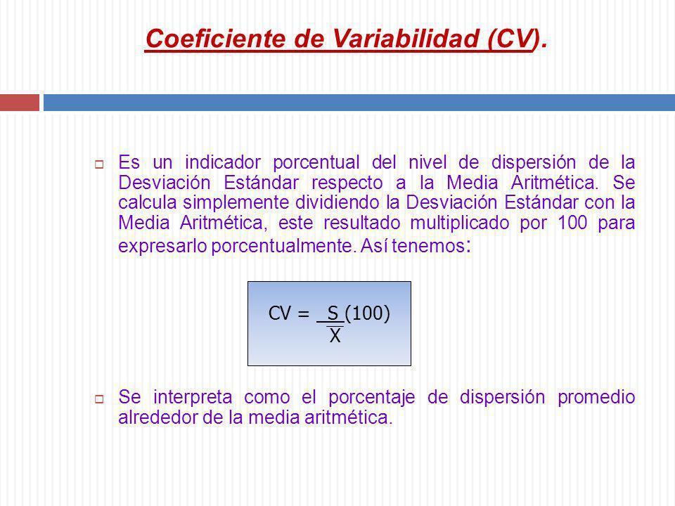 Coeficiente de Variabilidad (CV). Es un indicador porcentual del nivel de dispersión de la Desviación Estándar respecto a la Media Aritmética. Se calc