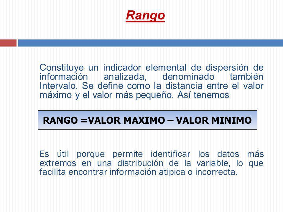 Rango Constituye un indicador elemental de dispersión de información analizada, denominado también Intervalo. Se define como la distancia entre el val