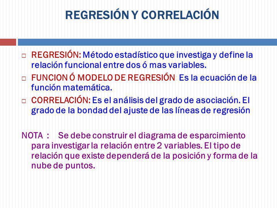 REGRESIÓN Y CORRELACIÓN REGRESIÓN: Método estadístico que investiga y define la relación funcional entre dos ó mas variables. FUNCION Ó MODELO DE REGR
