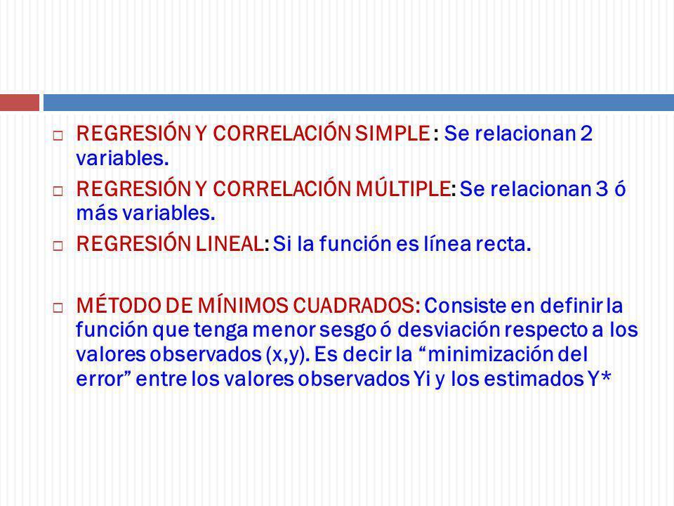 REGRESIÓN Y CORRELACIÓN SIMPLE : Se relacionan 2 variables. REGRESIÓN Y CORRELACIÓN MÚLTIPLE: Se relacionan 3 ó más variables. REGRESIÓN LINEAL: Si la