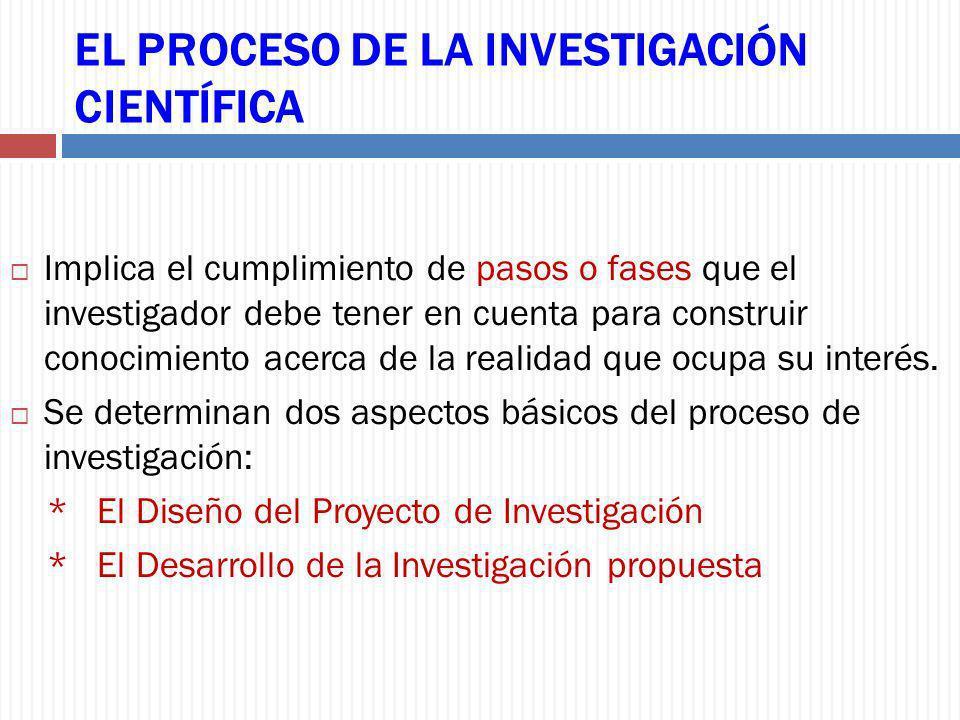LA INVESTIGACION ESTADÍSTICA INVESTIGACIÓN: Proceso sistemático a través del cual se recogen datos e información de la realidad objetiva para dar respuesta a las interrogantes que se plantean.