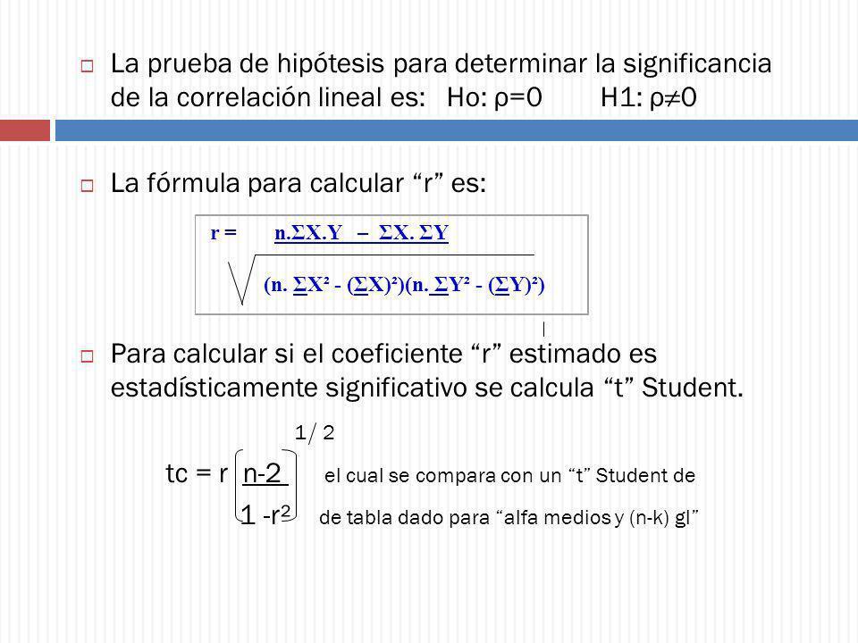 La prueba de hipótesis para determinar la significancia de la correlación lineal es: Ho: ρ=0 H1: ρ0 La fórmula para calcular r es: Para calcular si el