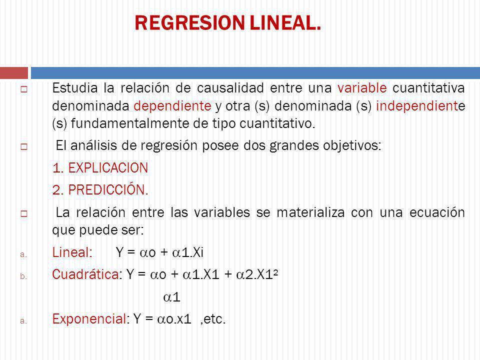 REGRESION LINEAL. Estudia la relación de causalidad entre una variable cuantitativa denominada dependiente y otra (s) denominada (s) independiente (s)