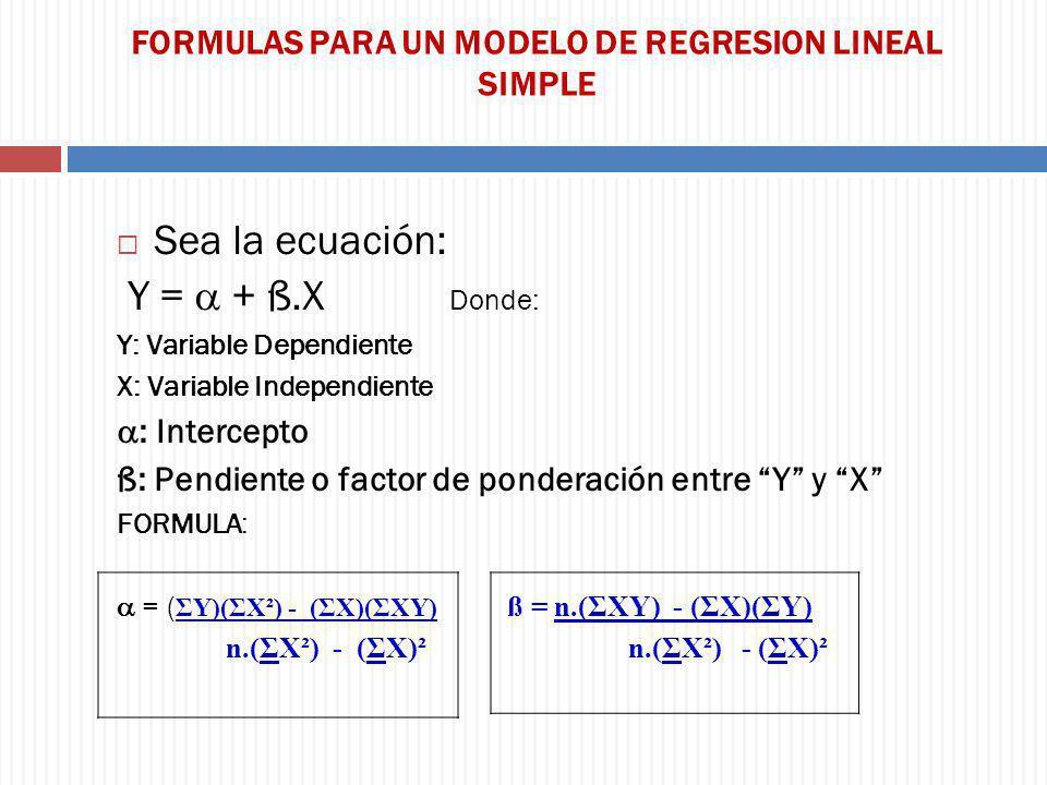 FORMULAS PARA UN MODELO DE REGRESION LINEAL SIMPLE Sea la ecuación: Y = + ß.X Donde: Y: Variable Dependiente X: Variable Independiente : Intercepto ß: