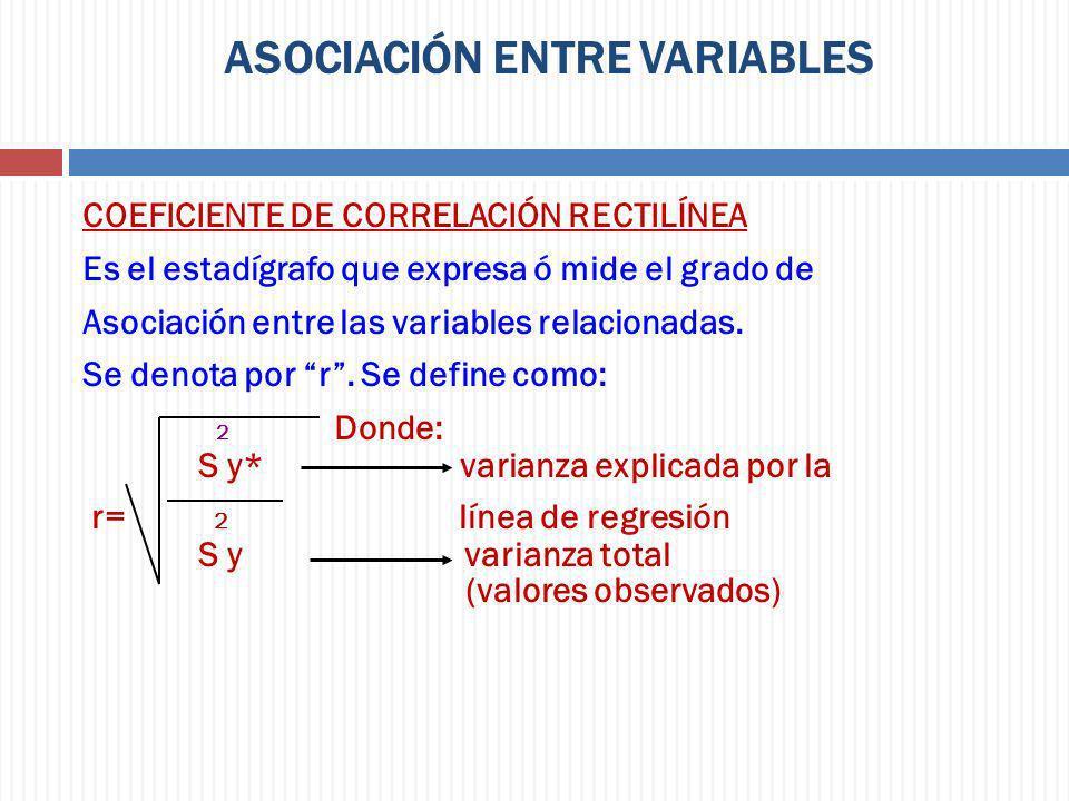 ASOCIACIÓN ENTRE VARIABLES COEFICIENTE DE CORRELACIÓN RECTILÍNEA Es el estadígrafo que expresa ó mide el grado de Asociación entre las variables relac