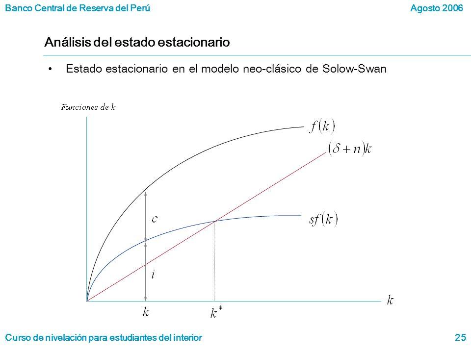 Banco Central de Reserva del Perú Curso de nivelación para estudiantes del interior Agosto 2006 25 Análisis del estado estacionario Estado estacionario en el modelo neo-clásico de Solow-Swan