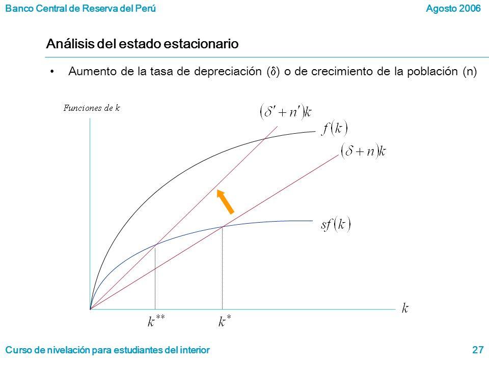 Banco Central de Reserva del Perú Curso de nivelación para estudiantes del interior Agosto 2006 27 Análisis del estado estacionario Aumento de la tasa de depreciación ( ) o de crecimiento de la población (n)