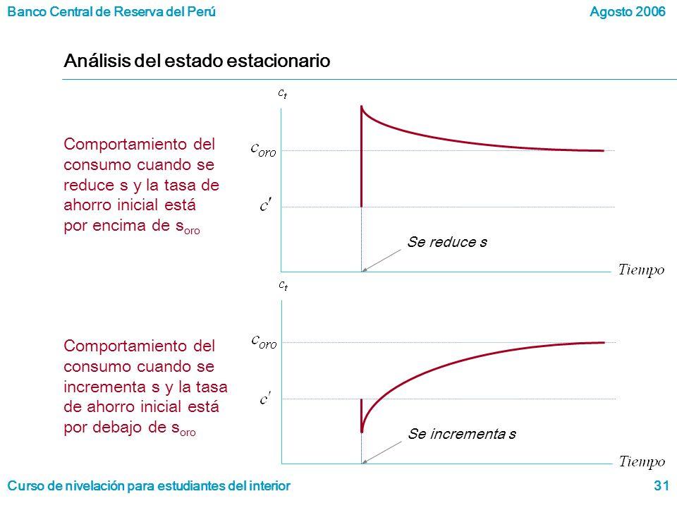 Banco Central de Reserva del Perú Curso de nivelación para estudiantes del interior Agosto 2006 31 Análisis del estado estacionario Se reduce s Se incrementa s Comportamiento del consumo cuando se reduce s y la tasa de ahorro inicial está por encima de s oro Comportamiento del consumo cuando se incrementa s y la tasa de ahorro inicial está por debajo de s oro