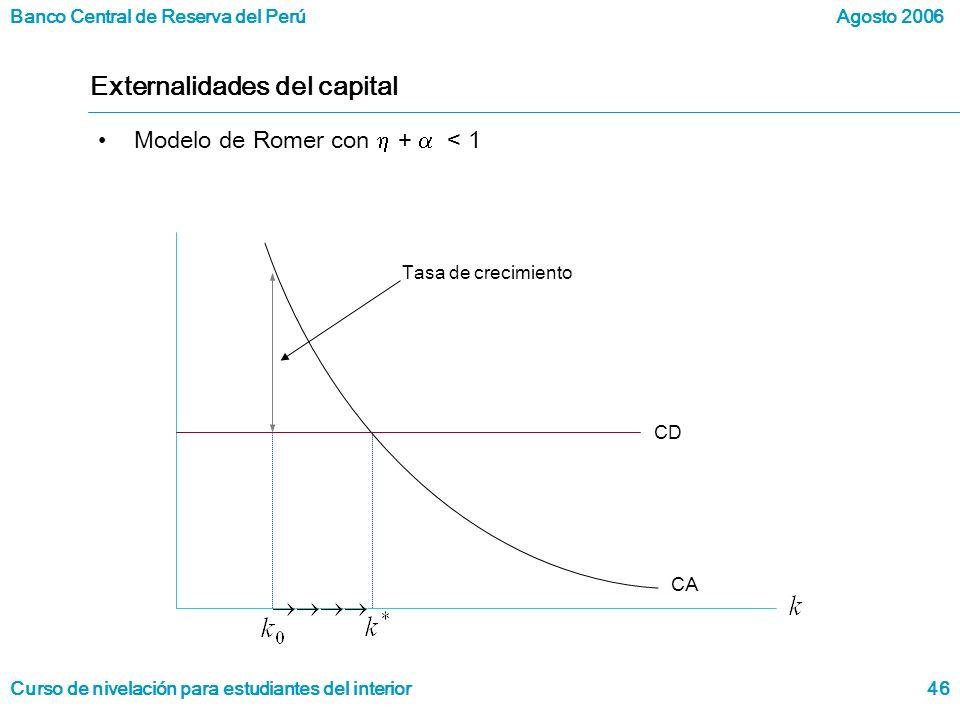 Banco Central de Reserva del Perú Curso de nivelación para estudiantes del interior Agosto 2006 46 Externalidades del capital Modelo de Romer con + < 1 CD Tasa de crecimiento CA