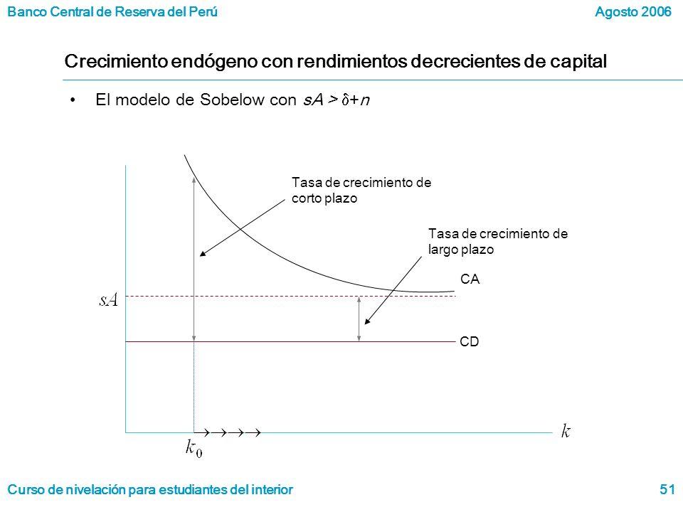 Banco Central de Reserva del Perú Curso de nivelación para estudiantes del interior Agosto 2006 51 Crecimiento endógeno con rendimientos decrecientes de capital El modelo de Sobelow con sA > +n CD Tasa de crecimiento de corto plazo Tasa de crecimiento de largo plazo CA