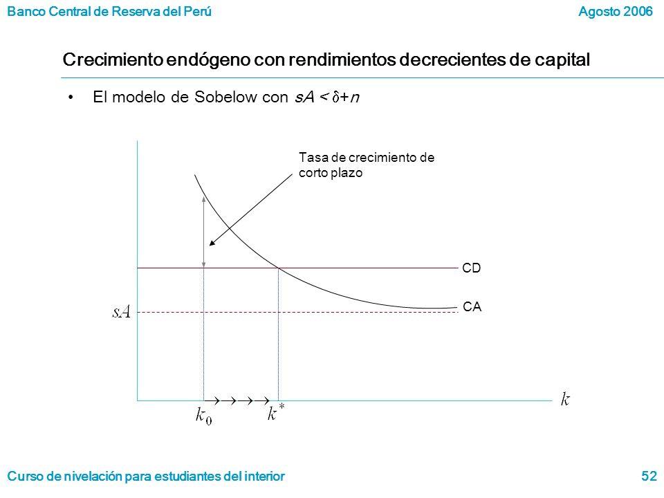 Banco Central de Reserva del Perú Curso de nivelación para estudiantes del interior Agosto 2006 52 Crecimiento endógeno con rendimientos decrecientes de capital El modelo de Sobelow con sA < +n CD Tasa de crecimiento de corto plazo CA