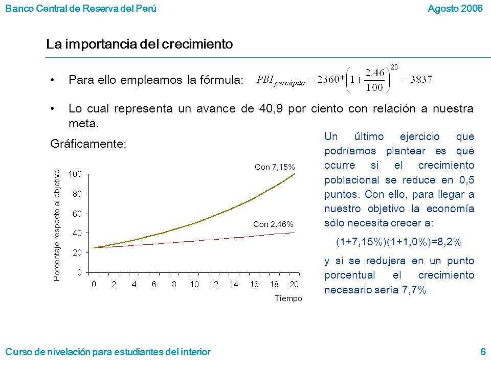 Banco Central de Reserva del Perú Curso de nivelación para estudiantes del interior Agosto 2006 6 La importancia del crecimiento Para ello empleamos la fórmula: Lo cual representa un avance de 40,9 por ciento con relación a nuestra meta.